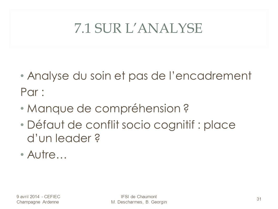 7.1 SUR LANALYSE Analyse du soin et pas de lencadrement Par : Manque de compréhension .