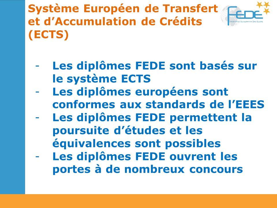 -Les diplômes FEDE sont basés sur le système ECTS -Les diplômes européens sont conformes aux standards de lEEES -Les diplômes FEDE permettent la poursuite détudes et les équivalences sont possibles -Les diplômes FEDE ouvrent les portes à de nombreux concours