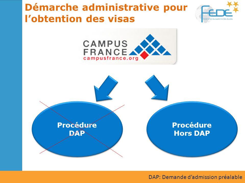 Démarche administrative pour lobtention des visas Procédure Hors DAP Procédure DAP Procédure DAP DAP: Demande dadmission préalable