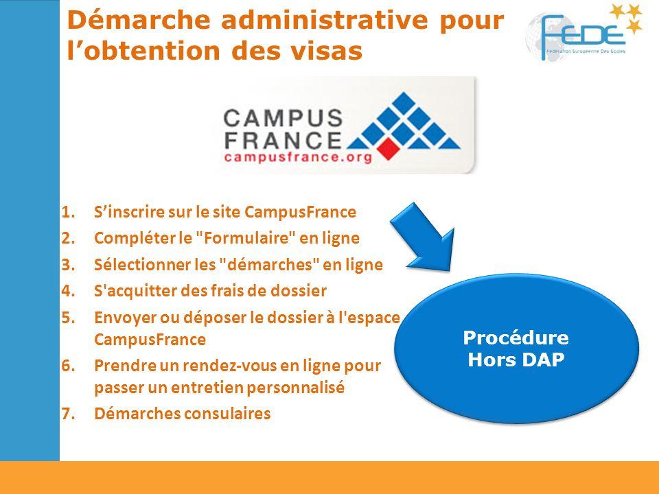 Démarche administrative pour lobtention des visas Procédure Hors DAP 1.Sinscrire sur le site CampusFrance 2.Compléter le