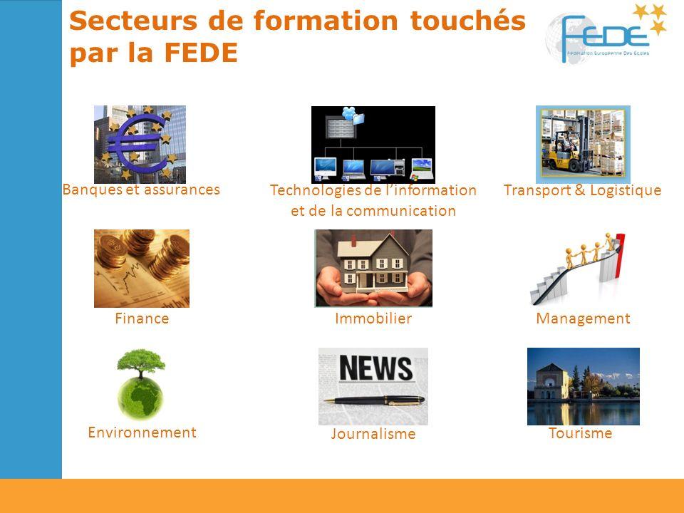 Secteurs de formation touchés par la FEDE Banques et assurances Technologies de linformation et de la communication Transport & Logistique FinanceImmo
