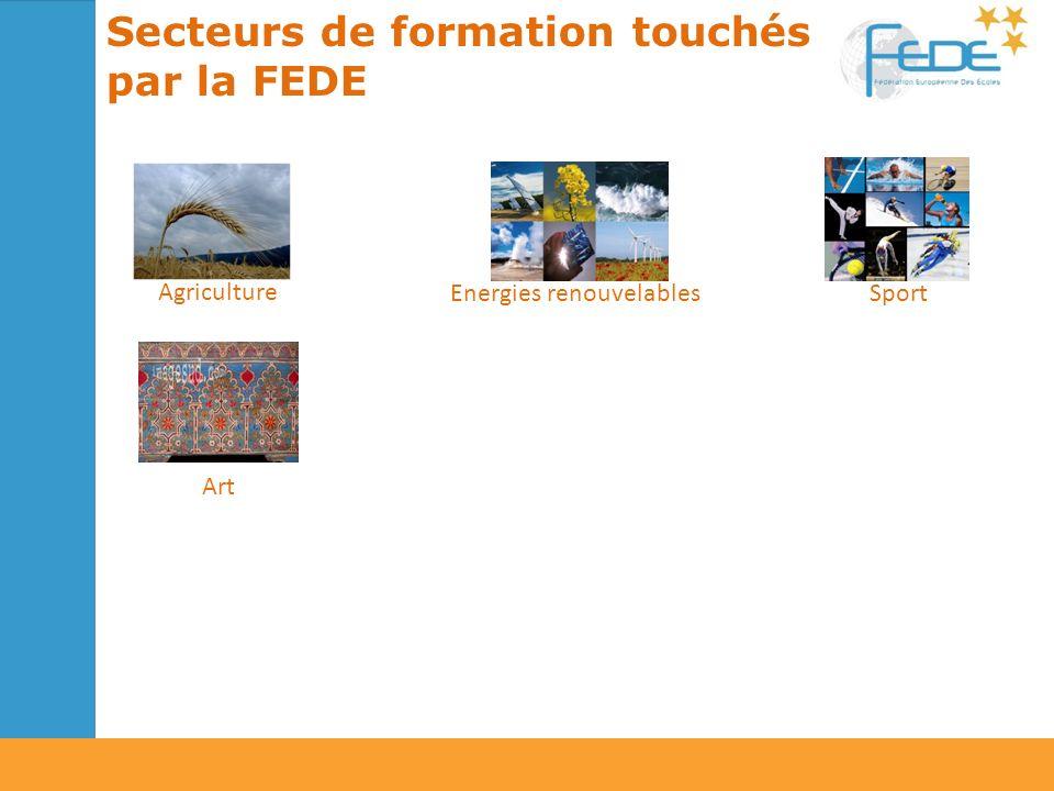 Secteurs de formation touchés par la FEDE Agriculture Energies renouvelablesSport Art