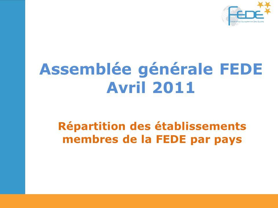 Assemblée générale FEDE Avril 2011 Répartition des établissements membres de la FEDE par pays