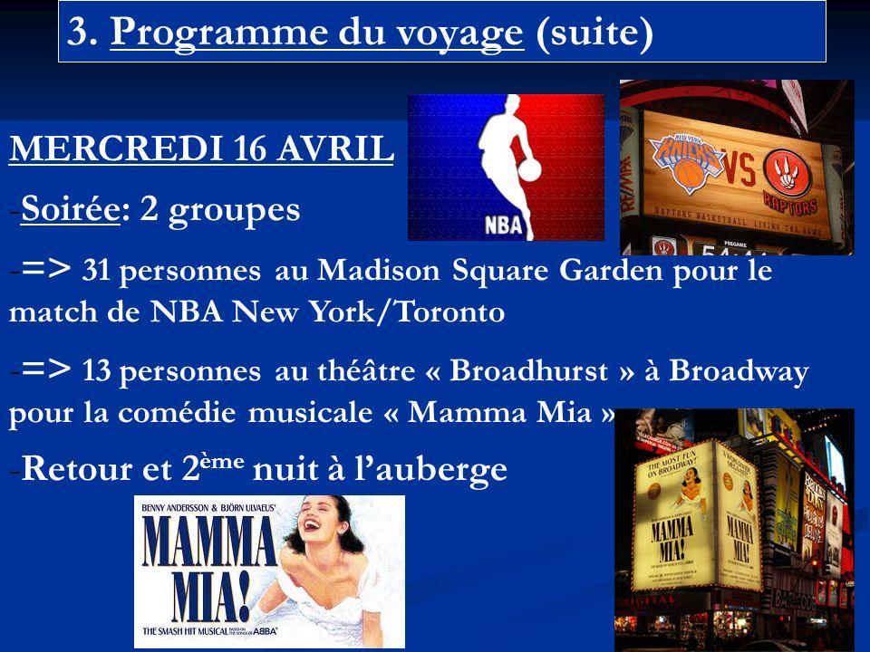 3. Programme du voyage (suite) MERCREDI 16 AVRIL -Soirée: 2 groupes -=> 31 personnes au Madison Square Garden pour le match de NBA New York/Toronto -=