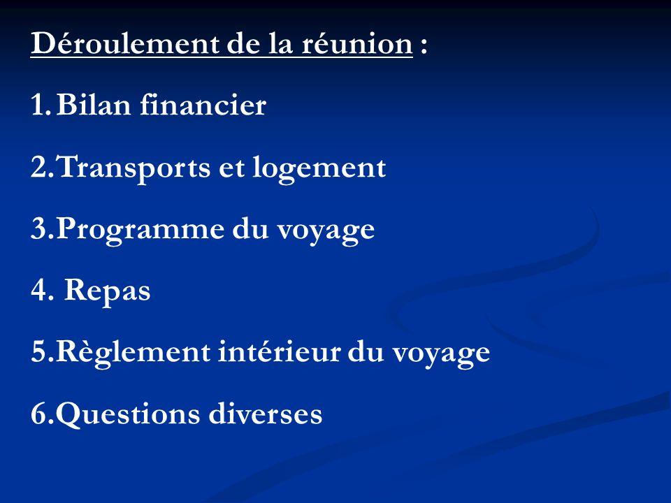 Déroulement de la réunion : 1.Bilan financier 2.Transports et logement 3.Programme du voyage 4.