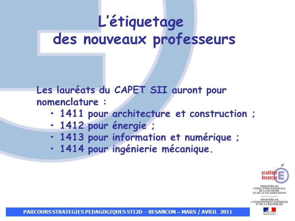 PARCOURS STRATEGIES PEDAGOGIQUES STI2D – BESANCON – MARS / AVRIL 2011 Les lauréats du CAPET SII auront pour nomenclature : 1411 pour architecture et c
