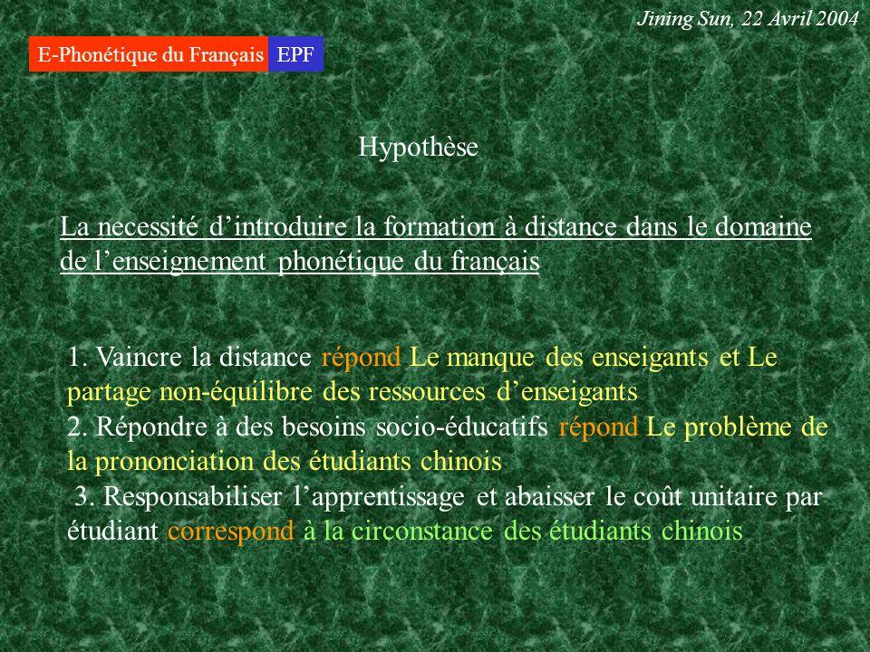 E-Phonétique du FrançaisEPF Hypothèse 1.