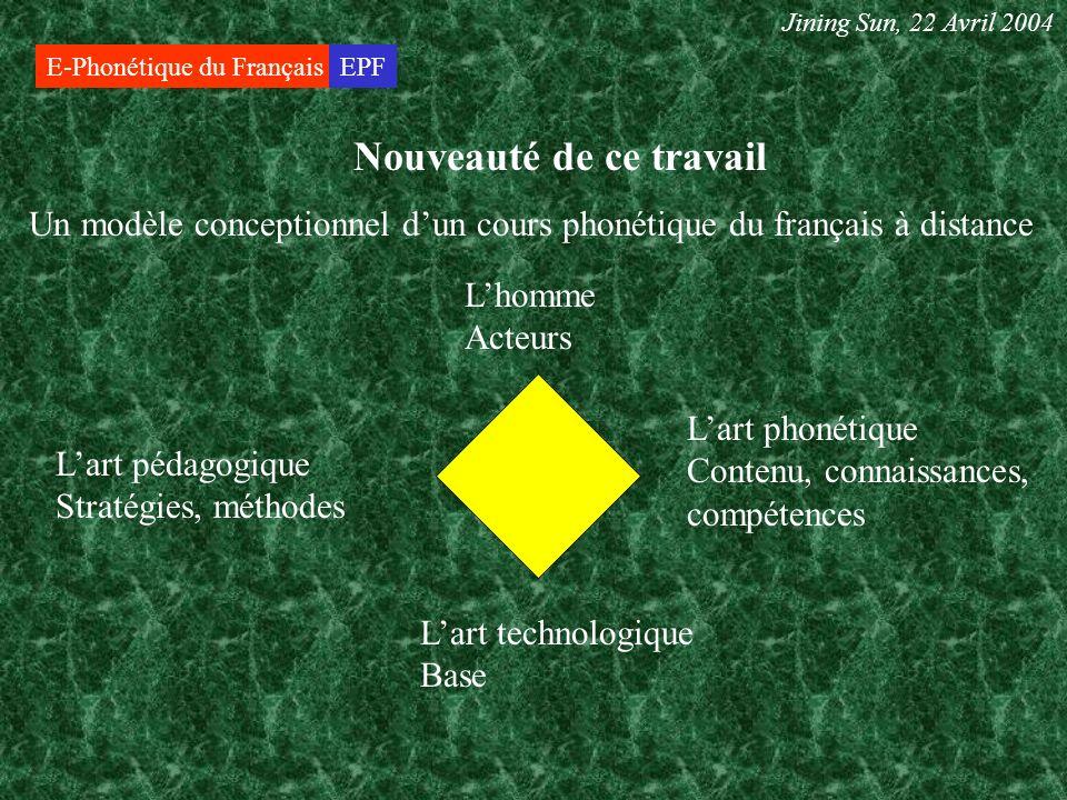 E-Phonétique du FrançaisEPF Méthodologie du projet Introduction Problématique Hypothèse Théorie Jining Sun, 22 Avril 2004