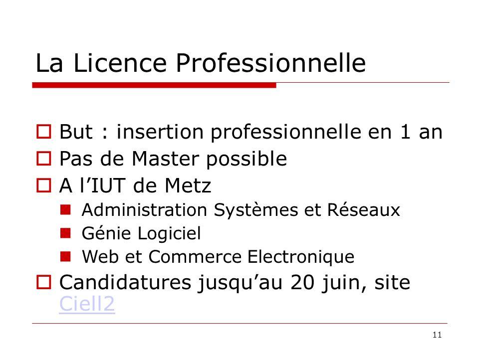 11 La Licence Professionnelle But : insertion professionnelle en 1 an Pas de Master possible A lIUT de Metz Administration Systèmes et Réseaux Génie L