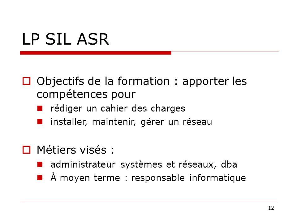 12 LP SIL ASR Objectifs de la formation : apporter les compétences pour rédiger un cahier des charges installer, maintenir, gérer un réseau Métiers visés : administrateur systèmes et réseaux, dba À moyen terme : responsable informatique