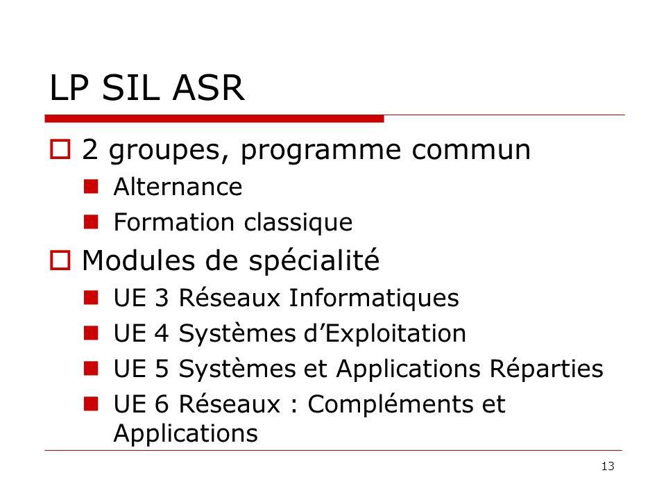13 LP SIL ASR 2 groupes, programme commun Alternance Formation classique Modules de spécialité UE 3 Réseaux Informatiques UE 4 Systèmes dExploitation UE 5 Systèmes et Applications Réparties UE 6 Réseaux : Compléments et Applications