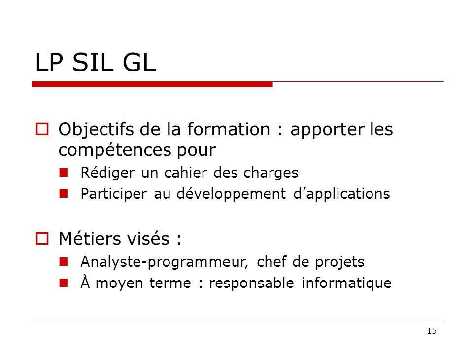 15 LP SIL GL Objectifs de la formation : apporter les compétences pour Rédiger un cahier des charges Participer au développement dapplications Métiers visés : Analyste-programmeur, chef de projets À moyen terme : responsable informatique