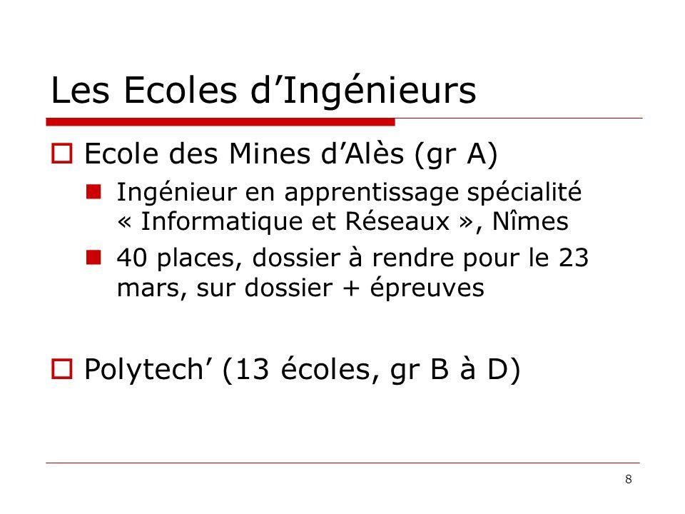 8 Les Ecoles dIngénieurs Ecole des Mines dAlès (gr A) Ingénieur en apprentissage spécialité « Informatique et Réseaux », Nîmes 40 places, dossier à re