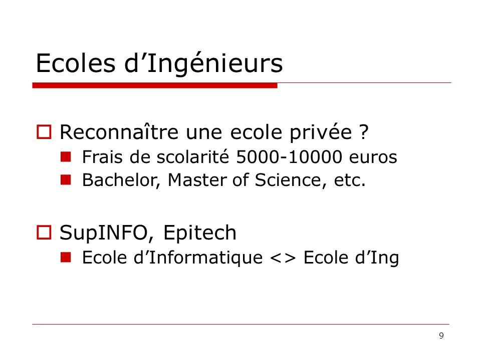 9 Ecoles dIngénieurs Reconnaître une ecole privée ? Frais de scolarité 5000-10000 euros Bachelor, Master of Science, etc. SupINFO, Epitech Ecole dInfo