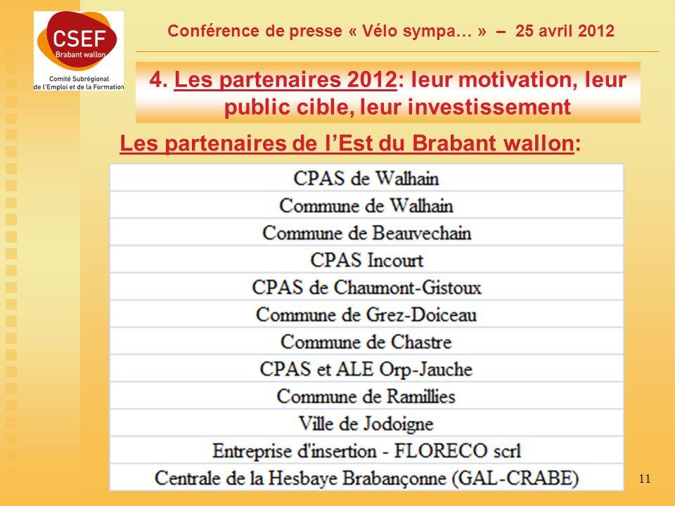 Conférence de presse « Vélo sympa… » – 25 avril 2012 11 4.