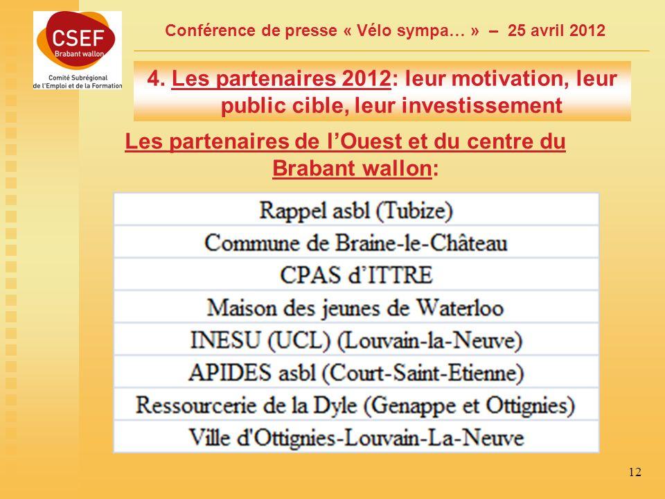 Conférence de presse « Vélo sympa… » – 25 avril 2012 12 4.