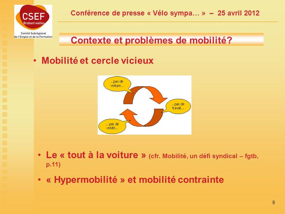 Conférence de presse « Vélo sympa… » – 25 avril 2012 9 Le vélo sympa, la solution.