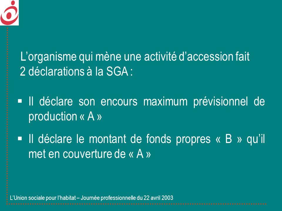Lorganisme qui mène une activité daccession fait 2 déclarations à la SGA : Il déclare son encours maximum prévisionnel de production « A » Il déclare le montant de fonds propres « B » quil met en couverture de « A » LUnion sociale pour lhabitat – Journée professionnelle du 22 avril 2003