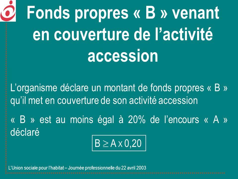Lorganisme déclare un montant de fonds propres « B » quil met en couverture de son activité accession « B » est au moins égal à 20% de lencours « A »