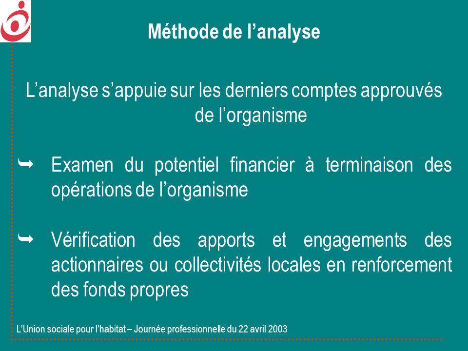 Lanalyse sappuie sur les derniers comptes approuvés de lorganisme Examen du potentiel financier à terminaison des opérations de lorganisme Vérificatio