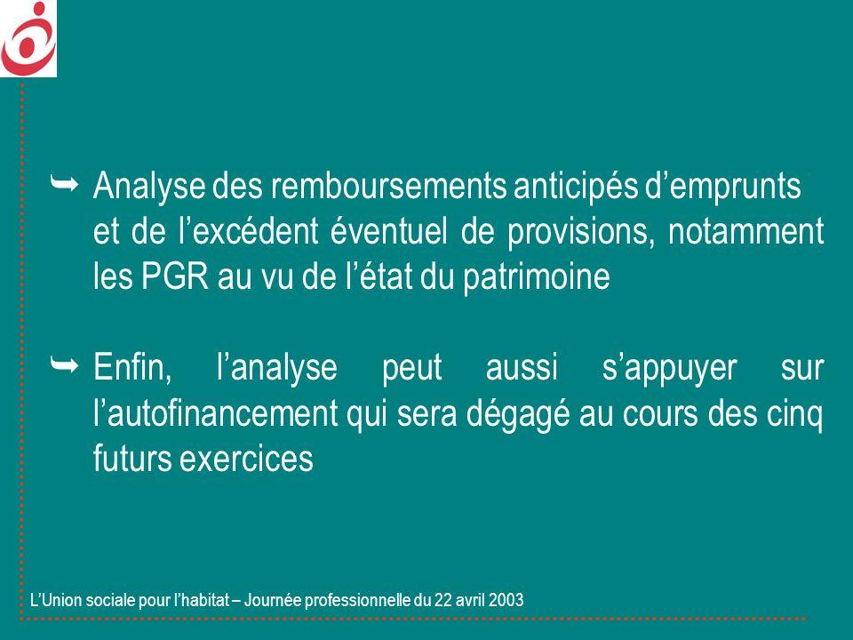 Analyse des remboursements anticipés demprunts et de lexcédent éventuel de provisions, notamment les PGR au vu de létat du patrimoine Enfin, lanalyse