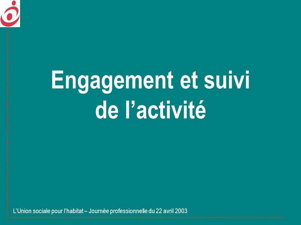 Engagement et suivi de lactivité LUnion sociale pour lhabitat – Journée professionnelle du 22 avril 2003