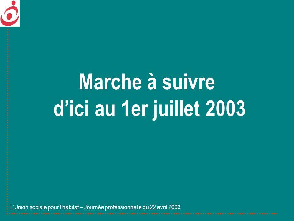 LUnion sociale pour lhabitat – Journée professionnelle du 22 avril 2003 Marche à suivre dici au 1er juillet 2003