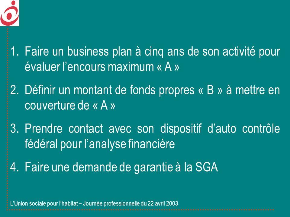 1.Faire un business plan à cinq ans de son activité pour évaluer lencours maximum « A » 2.Définir un montant de fonds propres « B » à mettre en couver