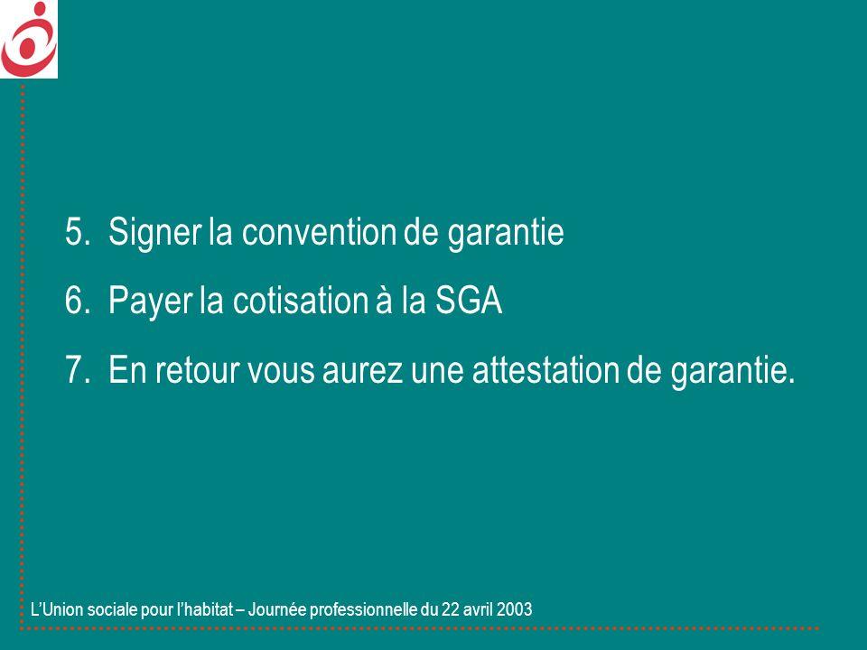 5.Signer la convention de garantie 6.Payer la cotisation à la SGA 7.En retour vous aurez une attestation de garantie. LUnion sociale pour lhabitat – J