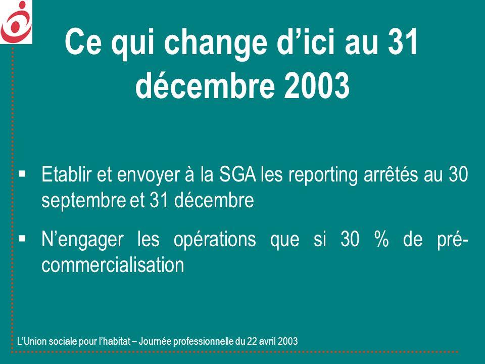 Etablir et envoyer à la SGA les reporting arrêtés au 30 septembre et 31 décembre Nengager les opérations que si 30 % de pré- commercialisation LUnion sociale pour lhabitat – Journée professionnelle du 22 avril 2003 Ce qui change dici au 31 décembre 2003
