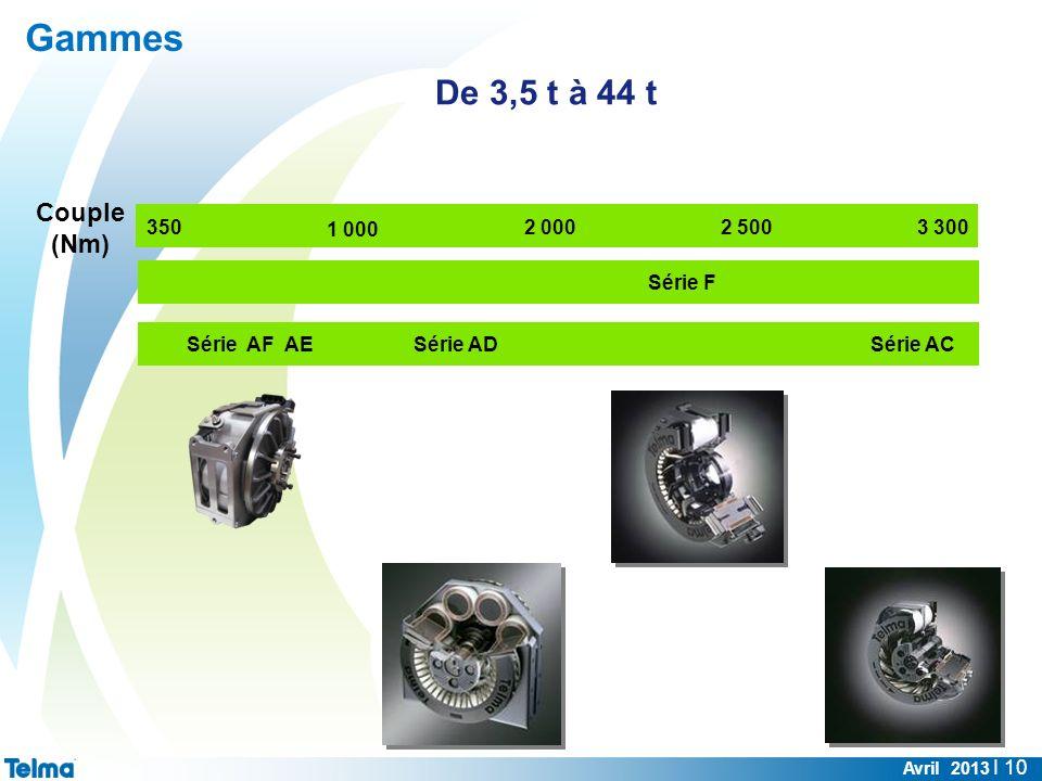 Gammes Avril 2013 I 10 Couple (Nm) 350 1 000 2 0002 5003 300 Série AC Série ADSérie AF AE Série F De 3,5 t à 44 t