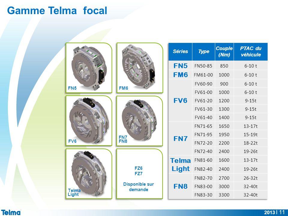 2013 I 11 Gamme Telma focal FN5 FM6 Telma Light FZ6 FZ7 Disponible sur demande FZ6 FZ7 Disponible sur demande FV6 FN7 FN8