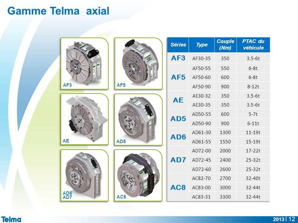 2013 I 12 AF3 AE AD6 AD7 AF5 AD5 AC8 Gamme Telma axial