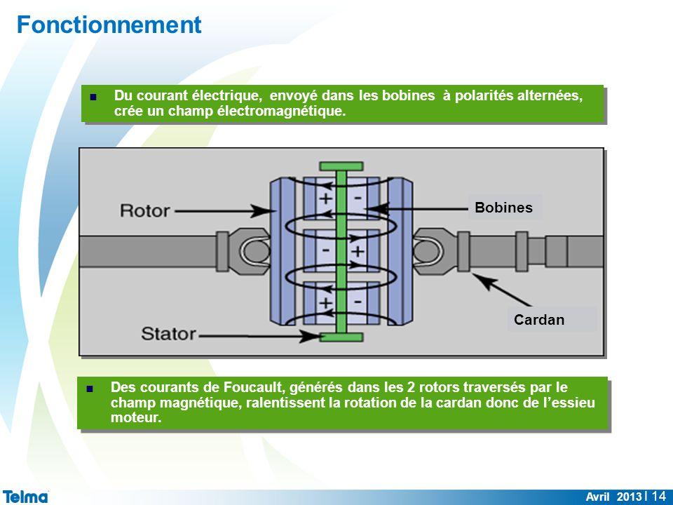 Fonctionnement Avril 2013 I 14 Des courants de Foucault, générés dans les 2 rotors traversés par le champ magnétique, ralentissent la rotation de la c