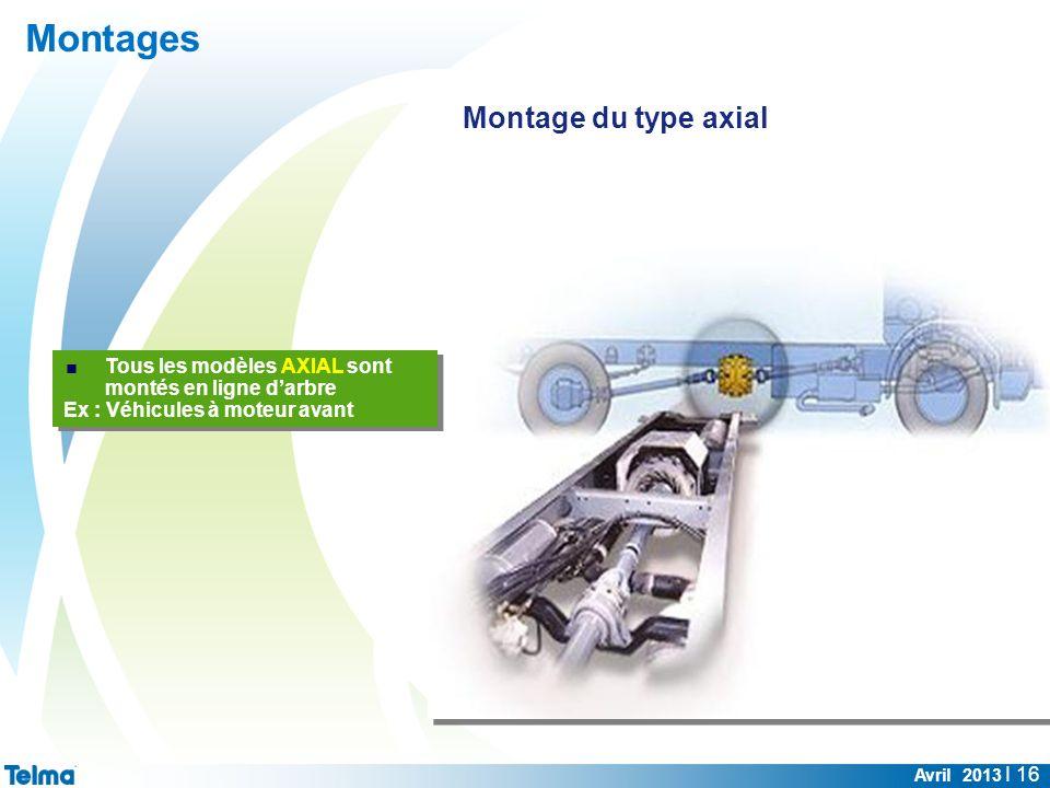 Montages Avril 2013 I 16 Tous les modèles AXIAL sont montés en ligne darbre Ex : Véhicules à moteur avant Tous les modèles AXIAL sont montés en ligne