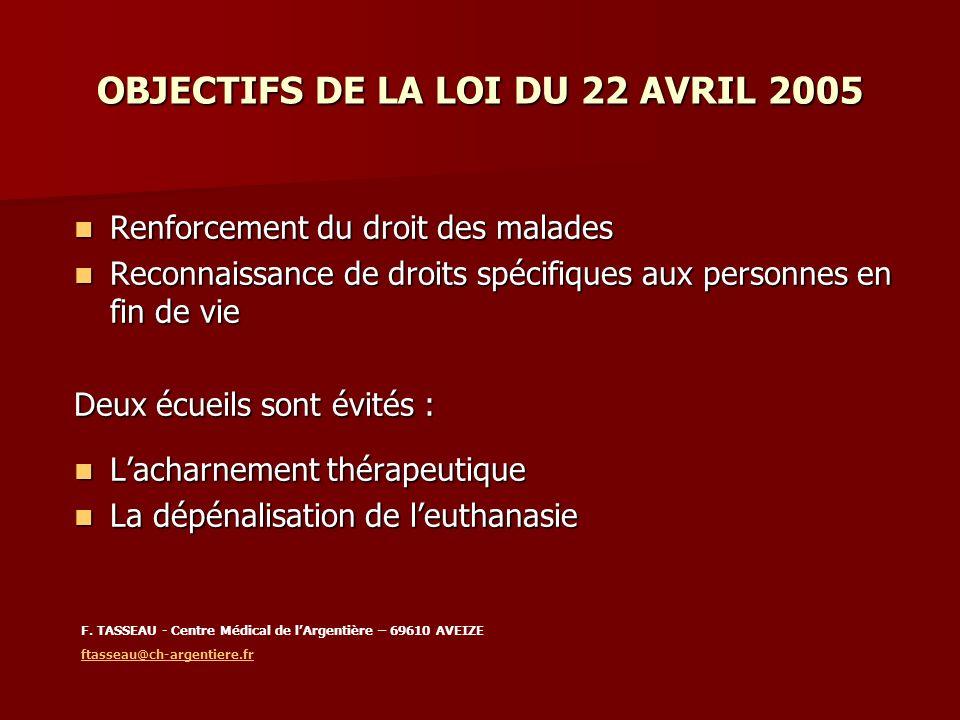 OBJECTIFS DE LA LOI DU 22 AVRIL 2005 Renforcement du droit des malades Renforcement du droit des malades Reconnaissance de droits spécifiques aux pers