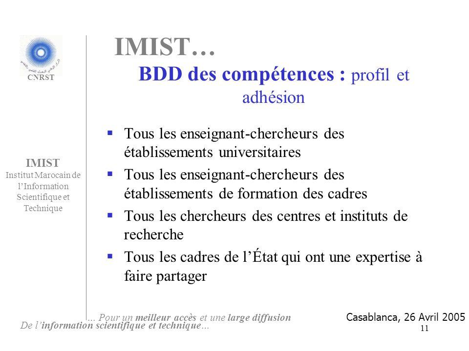 11 BDD des compétences : profil et adhésion IMIST Institut Marocain de lInformation Scientifique et Technique De linformation scientifique et techniqu