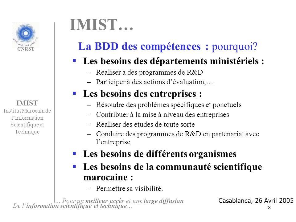 8 La BDD des compétences : pourquoi? IMIST Institut Marocain de lInformation Scientifique et Technique De linformation scientifique et technique… … Po