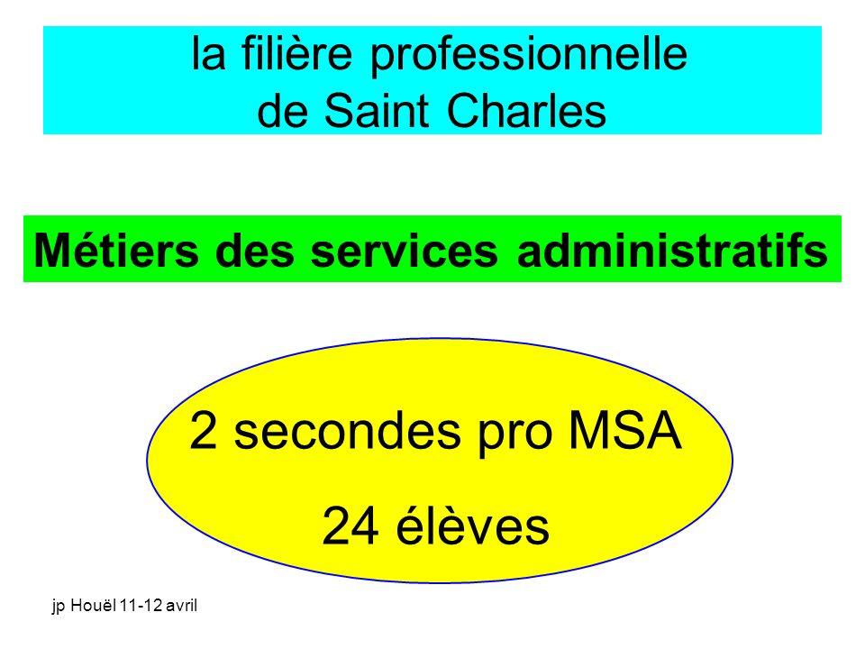 jp Houël 11-12 avril la filière professionnelle de Saint Charles 2 secondes pro MSA 24 élèves Métiers des services administratifs
