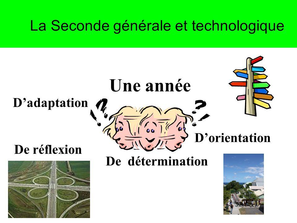 La Seconde générale et technologique Dadaptation De réflexion De détermination Une année Dorientation