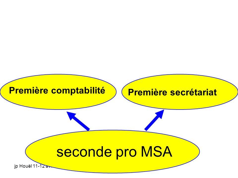 jp Houël 11-12 avril seconde pro MSA Première comptabilité Première secrétariat