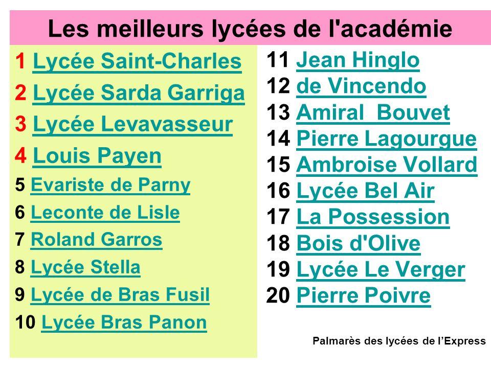 jp Houël 11-12 avril Les meilleurs lycées de l'académie 1 Lycée Saint-CharlesLycée Saint-Charles 2 Lycée Sarda GarrigaLycée Sarda Garriga 3 Lycée Leva