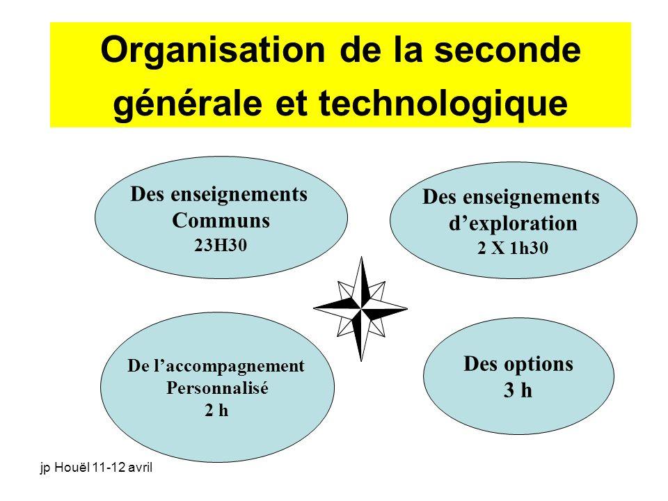jp Houël 11-12 avril Organisation de la seconde générale et technologique Des enseignements Communs 23H30 Des enseignements dexploration 2 X 1h30 Des