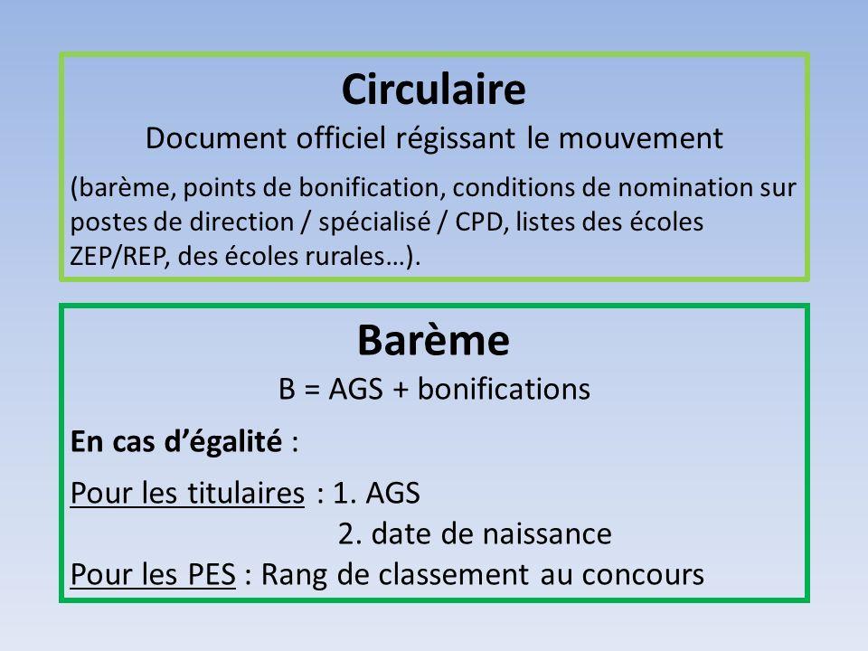 Barème B = AGS + bonifications En cas dégalité : Pour les titulaires : 1.