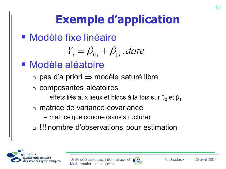 Unité de Statistique, Informatique et Mathématique appliquées 11 Y. Brostaux25 avril 2007 Exemple dapplication Modèle fixe linéaire Modèle aléatoire p