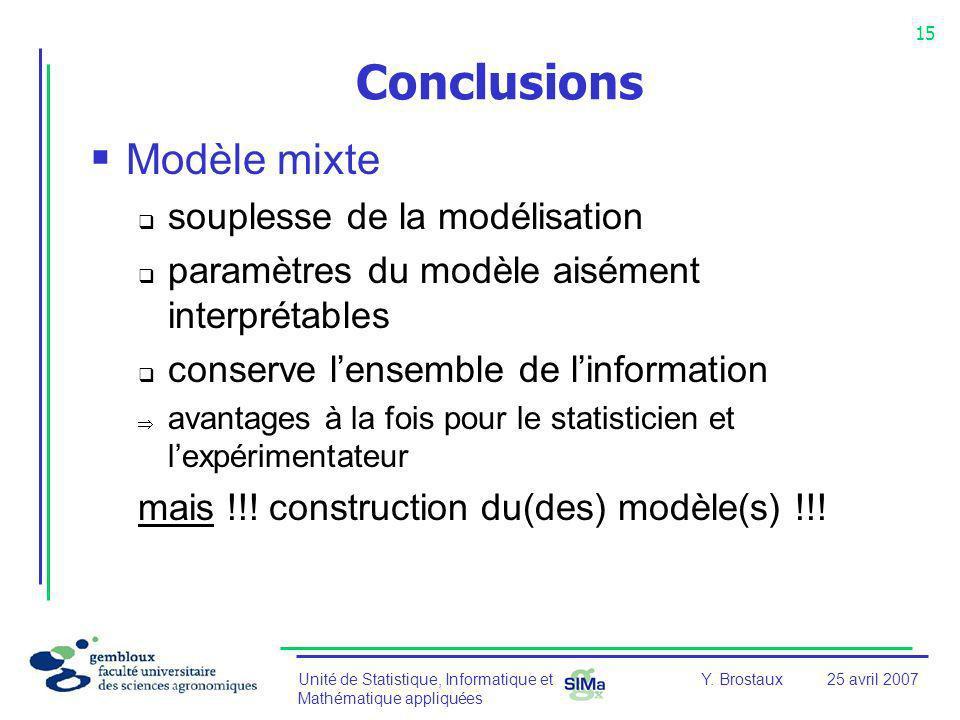 Unité de Statistique, Informatique et Mathématique appliquées 15 Y. Brostaux25 avril 2007 Conclusions Modèle mixte souplesse de la modélisation paramè