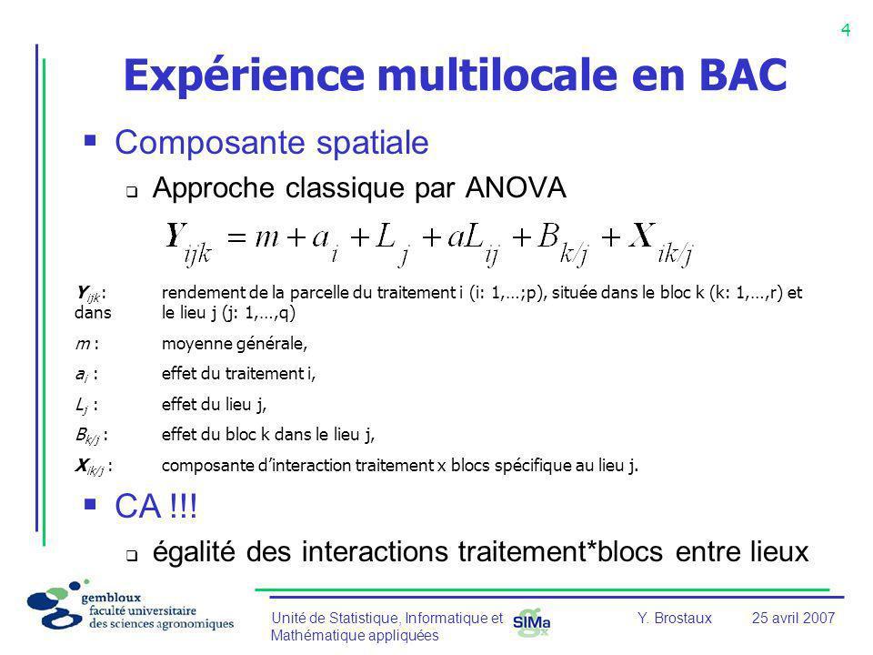 Unité de Statistique, Informatique et Mathématique appliquées 4 Y. Brostaux25 avril 2007 Expérience multilocale en BAC Composante spatiale Approche cl