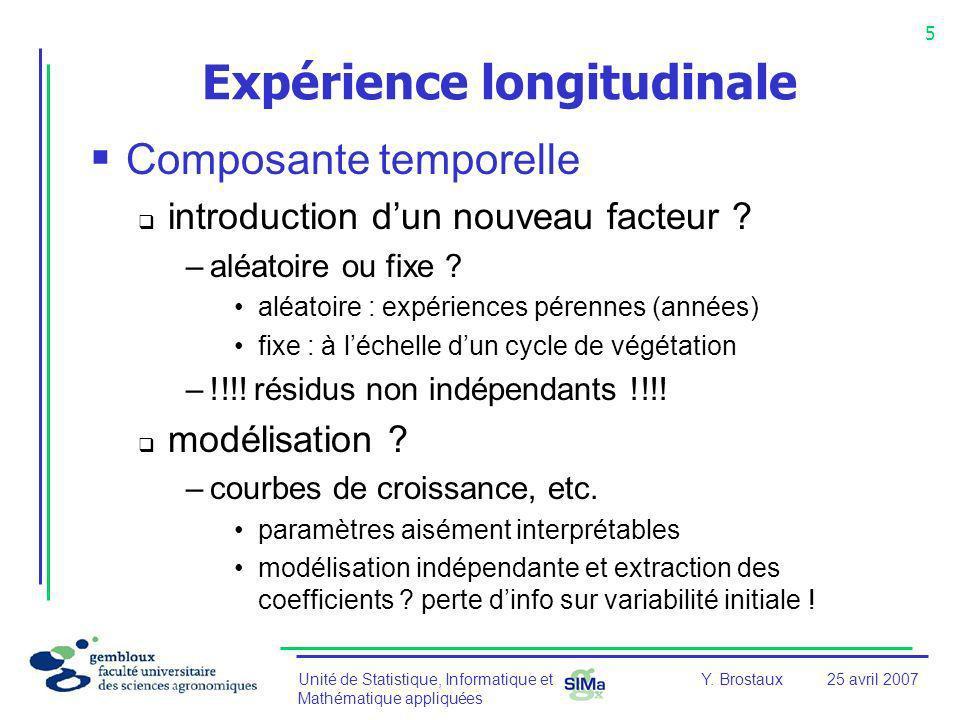 Unité de Statistique, Informatique et Mathématique appliquées 5 Y. Brostaux25 avril 2007 Expérience longitudinale Composante temporelle introduction d