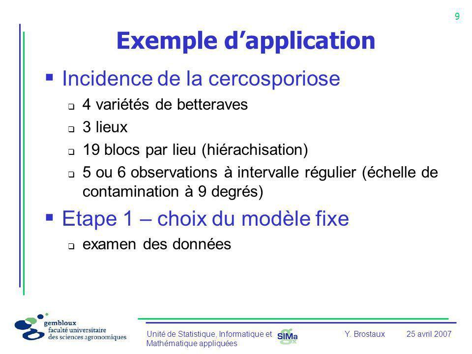 Unité de Statistique, Informatique et Mathématique appliquées 9 Y. Brostaux25 avril 2007 Exemple dapplication Incidence de la cercosporiose 4 variétés