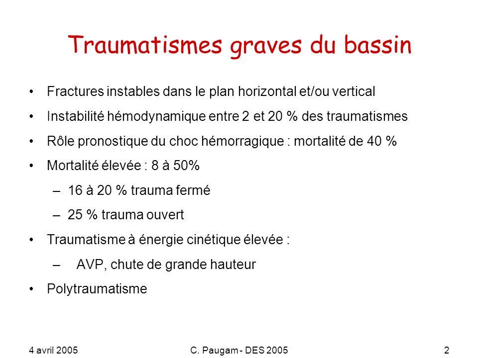 4 avril 2005C. Paugam - DES 200533 Traumatismes ouverts lésions associées Grotz et al, Injury 2005